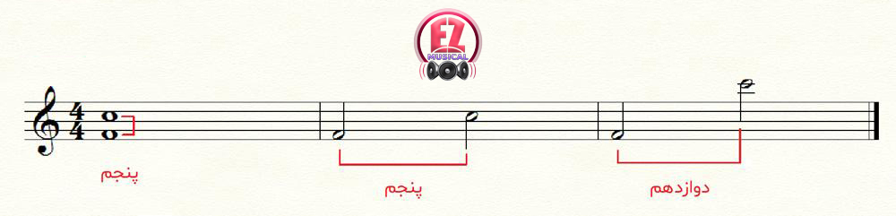 faseleye note ha فاصله در موسیقی