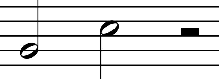 سکوت سفید تئوری موسیقی   انواع سکوت و ارزش زمانی آنها