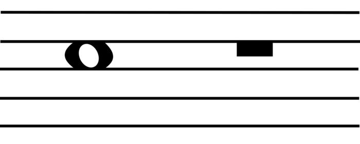 سکوت گرد تئوری موسیقی   انواع سکوت و ارزش زمانی آنها
