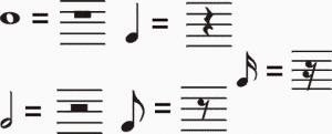 وقفه ها 300x121 همه چیز درباره نت موسیقی و روش نت خوانی اصولی (آموزش تصویری)