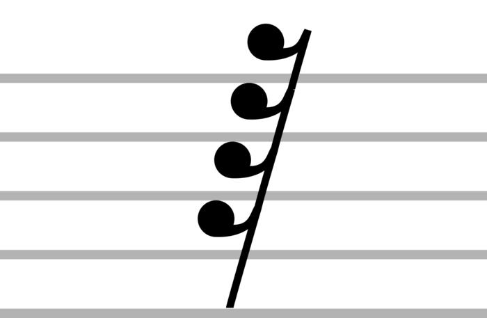 چهارلاچنگ تئوری موسیقی   انواع سکوت و ارزش زمانی آنها