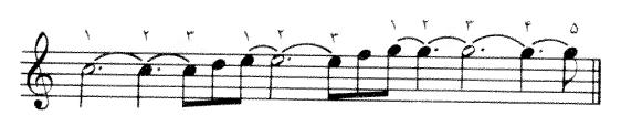 خط اتحاد تئوری موسیقی – خط اتحاد