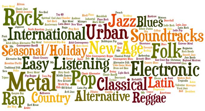 سبک های موسیقی تعریف انواع سبک های موسیقی