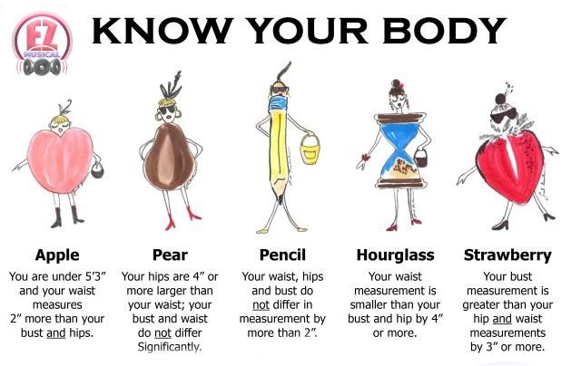 چطور بر اساس فرم بدنمان کیف انتخاب کنیم؟
