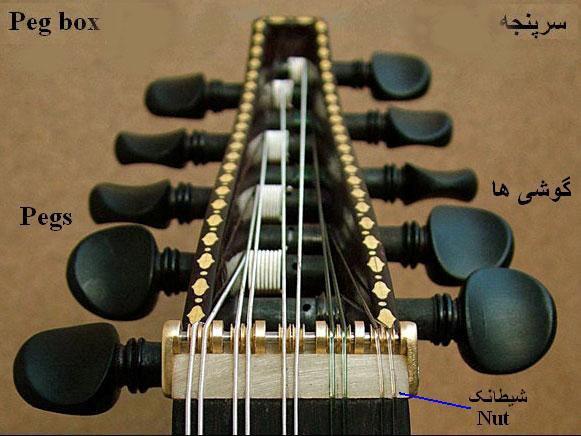 بربط گوشی و شیطانک آشنایی با ساختار ساز بربط (عود)