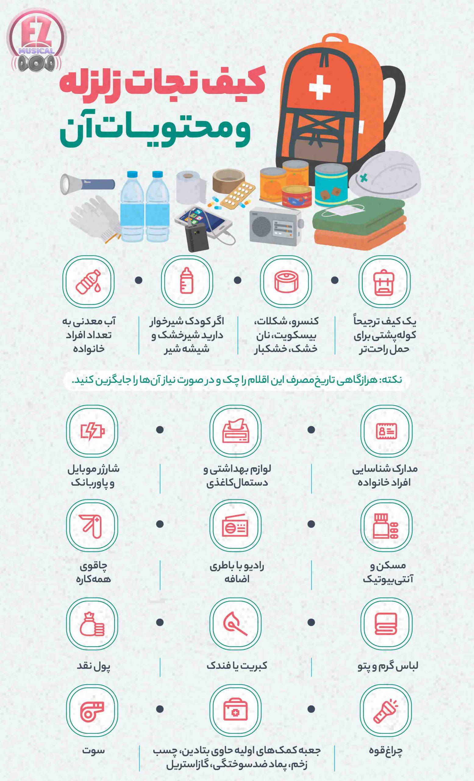 کیف نجات زلزله scaled کیف نجات زلزله و محتویات آن