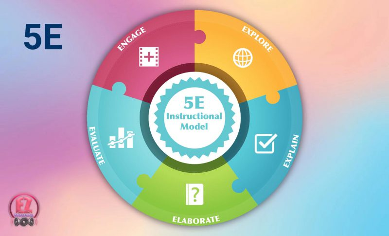 چرخه یادگیری ۵E چیست و چطور به افزایش یادگیری کمک میکند؟